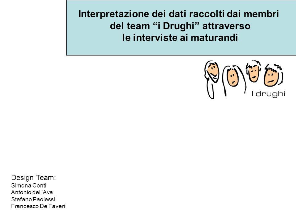 Interpretazione dei dati raccolti dai membri del team i Drughi attraverso le interviste ai maturandi Design Team: Simona Conti Antonio dell'Ava Stefan