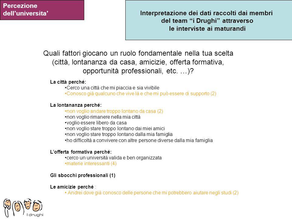 Interpretazione dei dati raccolti dai membri del team i Drughi attraverso le interviste ai maturandi Percezione delluniversita Quali fattori giocano u