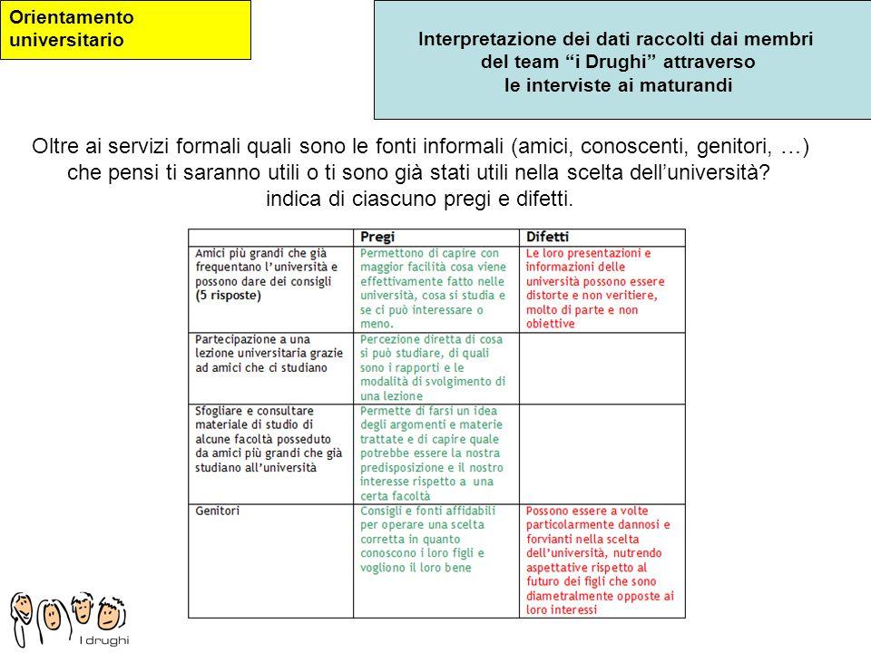 Interpretazione dei dati raccolti dai membri del team i Drughi attraverso le interviste ai maturandi Orientamento universitario Oltre ai servizi forma