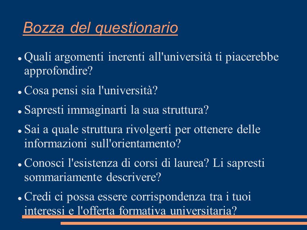 Quali argomenti inerenti all'università ti piacerebbe approfondire? Cosa pensi sia l'università? Sapresti immaginarti la sua struttura? Sai a quale st