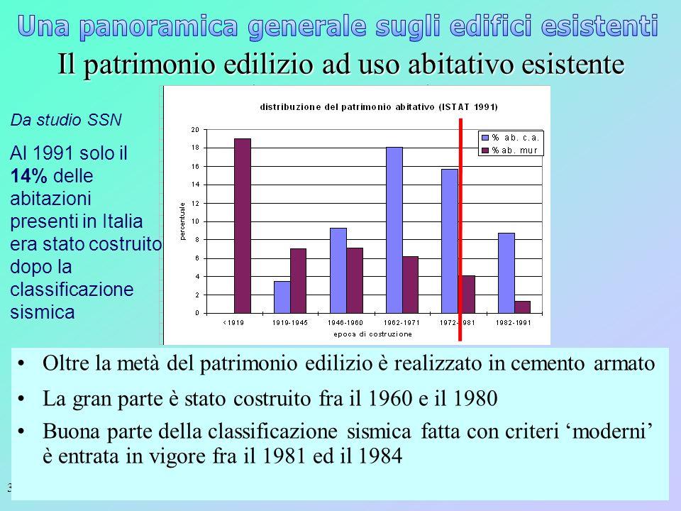 3 Il patrimonio edilizio ad uso abitativo esistente (Censimento ISTAT 1991) Oltre la metà del patrimonio edilizio è realizzato in cemento armato La gr
