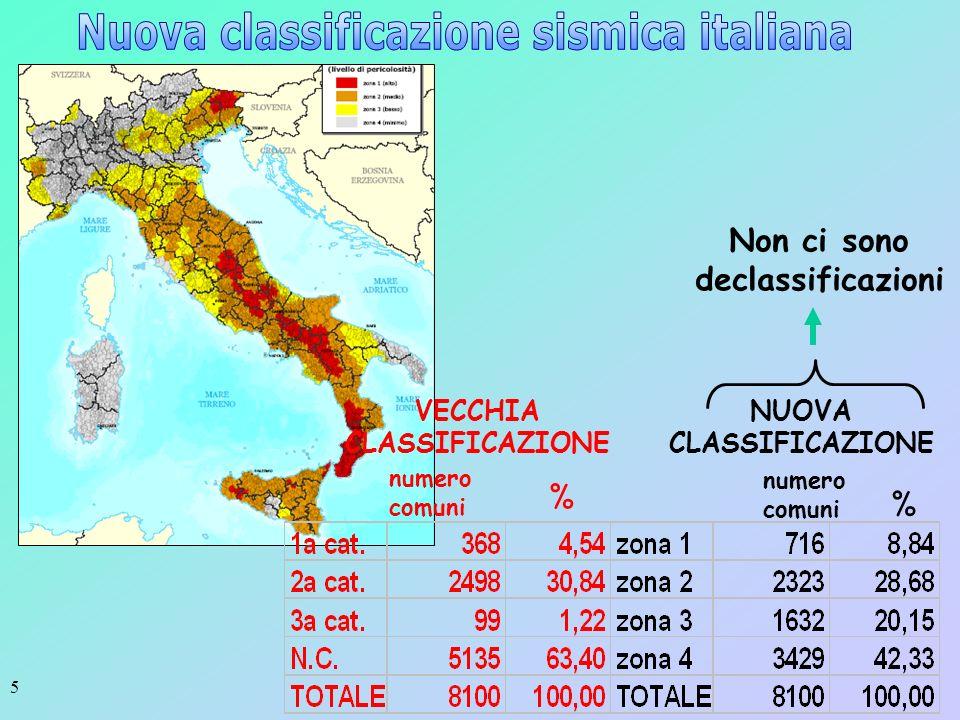 5 VECCHIA CLASSIFICAZIONE NUOVA CLASSIFICAZIONE numero comuni numero comuni % % Non ci sono declassificazioni