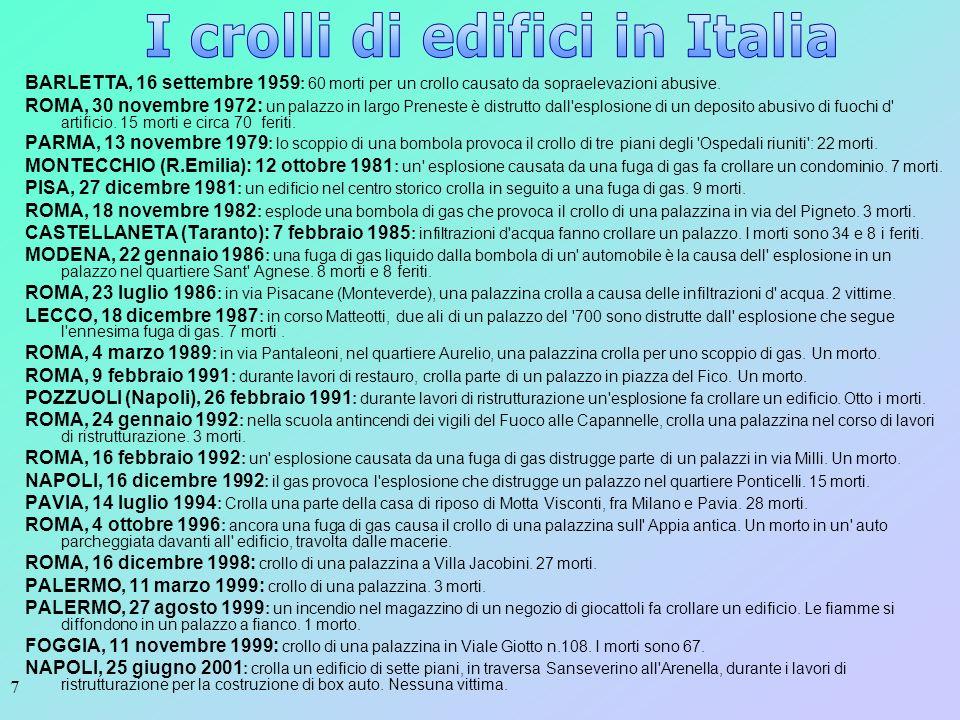 7 BARLETTA, 16 settembre 1959 : 60 morti per un crollo causato da sopraelevazioni abusive. ROMA, 30 novembre 1972: un palazzo in largo Preneste è dist