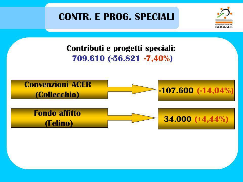 CONTR. E PROG.