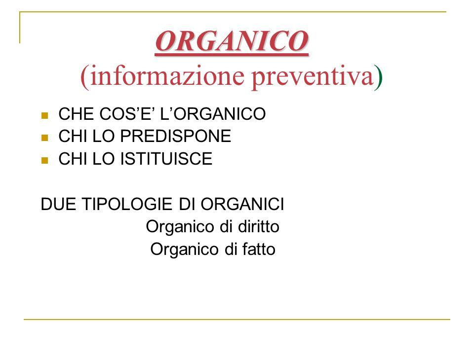 CHE COSE LORGANICO CHI LO PREDISPONE CHI LO ISTITUISCE DUE TIPOLOGIE DI ORGANICI Organico di diritto Organico di fatto ORGANICO ORGANICO (informazione preventiva)