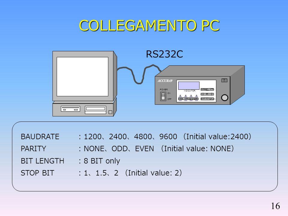 ALTA VELOCITA DI DISPENSAZIONE 0.1 sec 600 dosate/min. 0.1 sec 600 dosate/min. 14