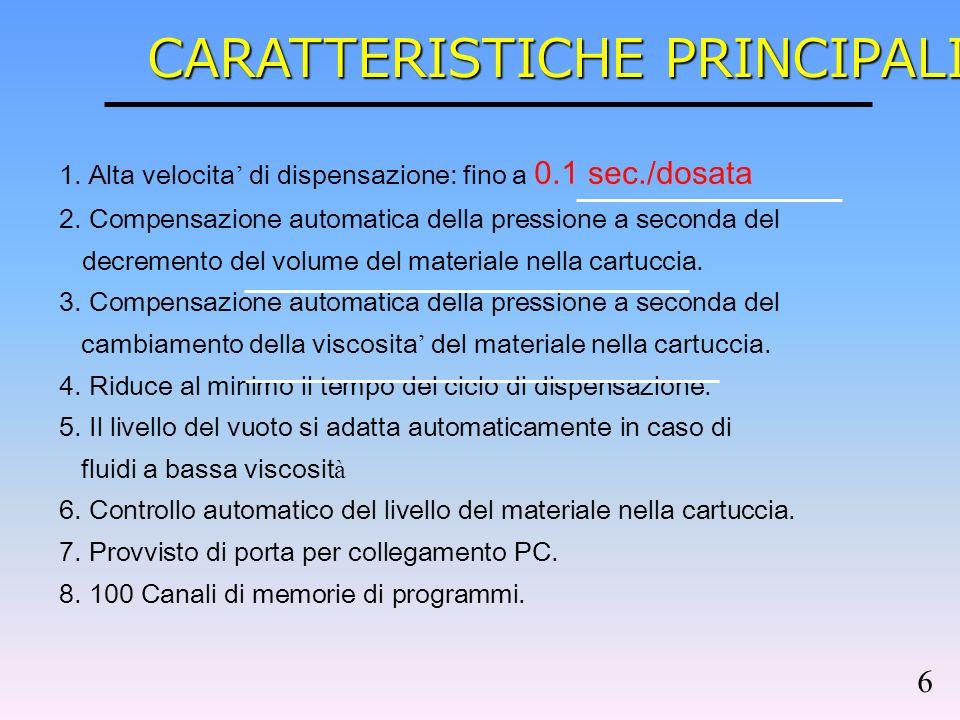 CARATTERISTICHE PRINCIPALI 1.Alta velocita di dispensazione: fino a 0.1 sec./dosata 2.