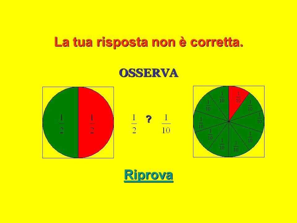 La tua risposta è corretta. A B Conclusione: è più probabile estrarre una biglia rossa dallurna A che dallurna B. > Vai al secondo gioco