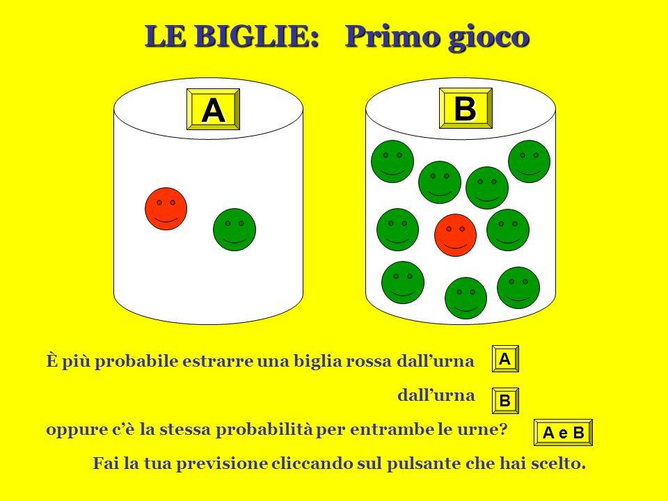 LE BIGLIE:Primo gioco È più probabile estrarre una biglia rossa dallurna dallurna oppure cè la stessa probabilità per entrambe le urne.