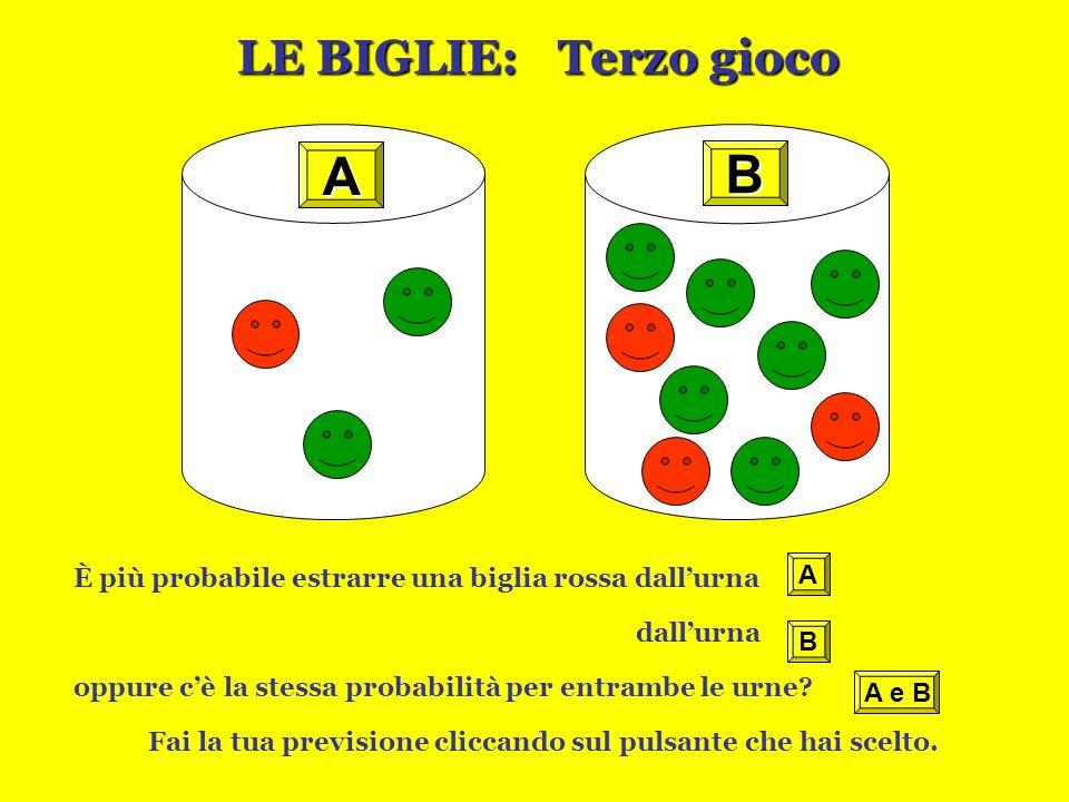La tua risposta è corretta. A B Conclusione: è più probabile estrarre una biglia rossa dallurna A che dallurna B. > Vai al terzo gioco
