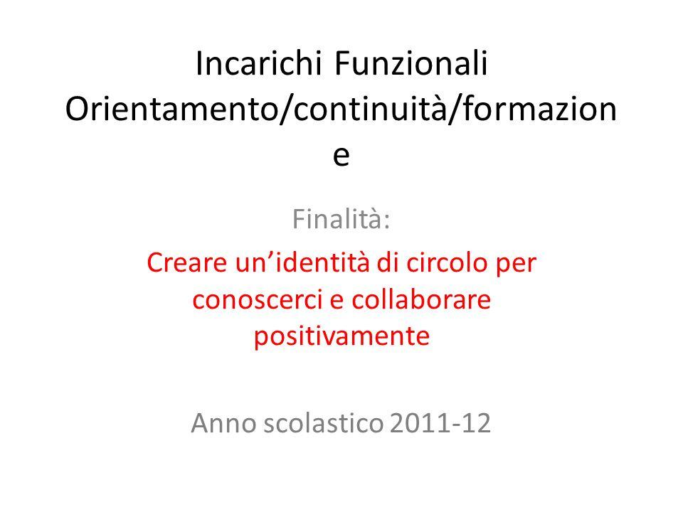Incarichi Funzionali Orientamento/continuità/formazion e Finalità: Creare unidentità di circolo per conoscerci e collaborare positivamente Anno scolastico 2011-12