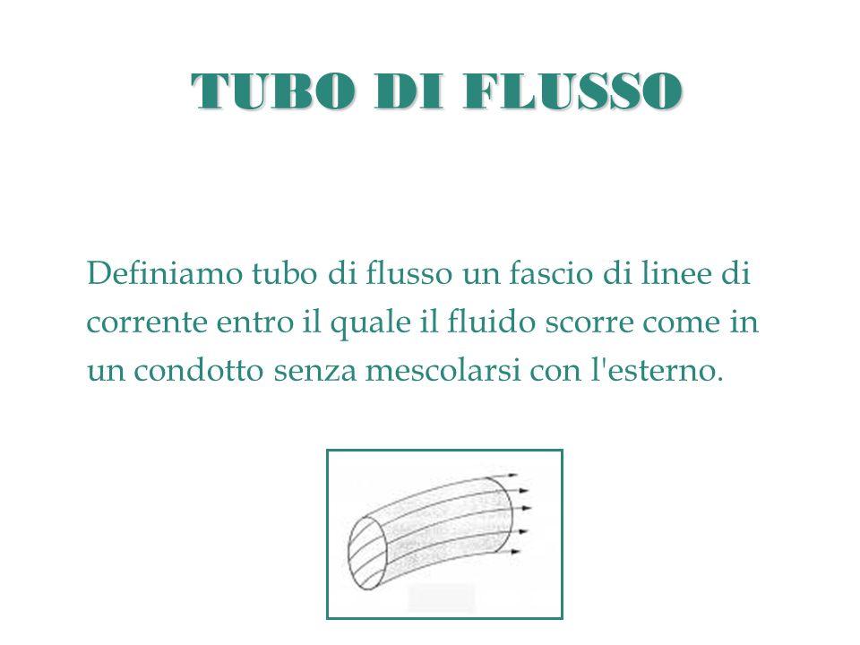 TUBO DI FLUSSO Definiamo tubo di flusso un fascio di linee di corrente entro il quale il fluido scorre come in un condotto senza mescolarsi con l'este