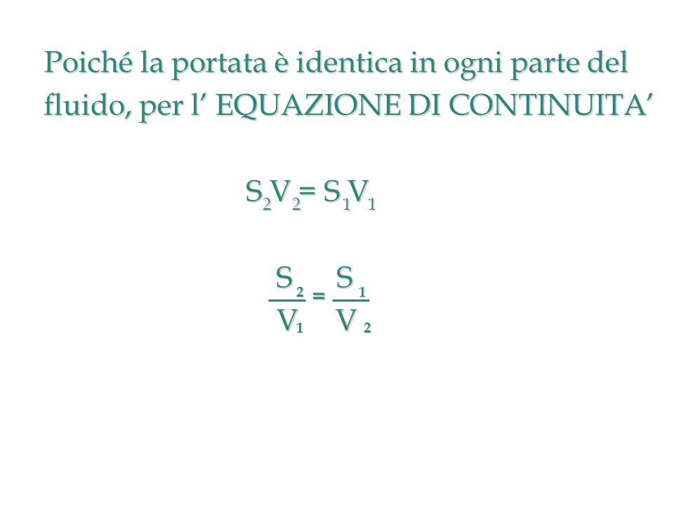 Poiché la portata è identica in ogni parte del fluido, per l EQUAZIONE DI CONTINUITA S V = S V S S S S V V V V 2 2 1 1 = 2 1 1 2