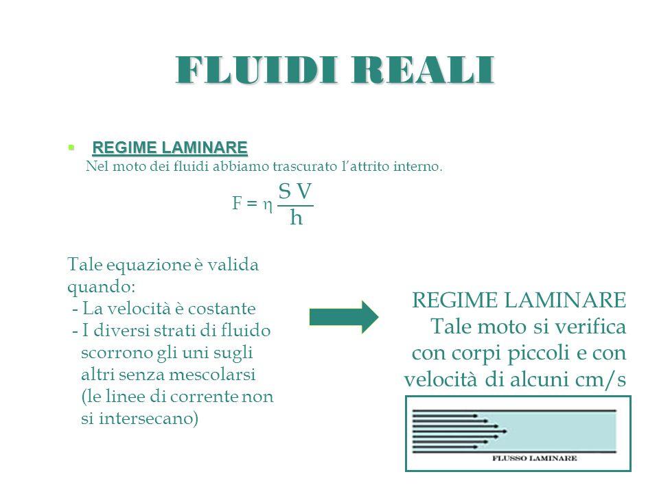 FLUIDI REALI REGIME LAMINARE REGIME LAMINARE Nel moto dei fluidi abbiamo trascurato lattrito interno. F = Tale equazione è valida quando: - La velocit