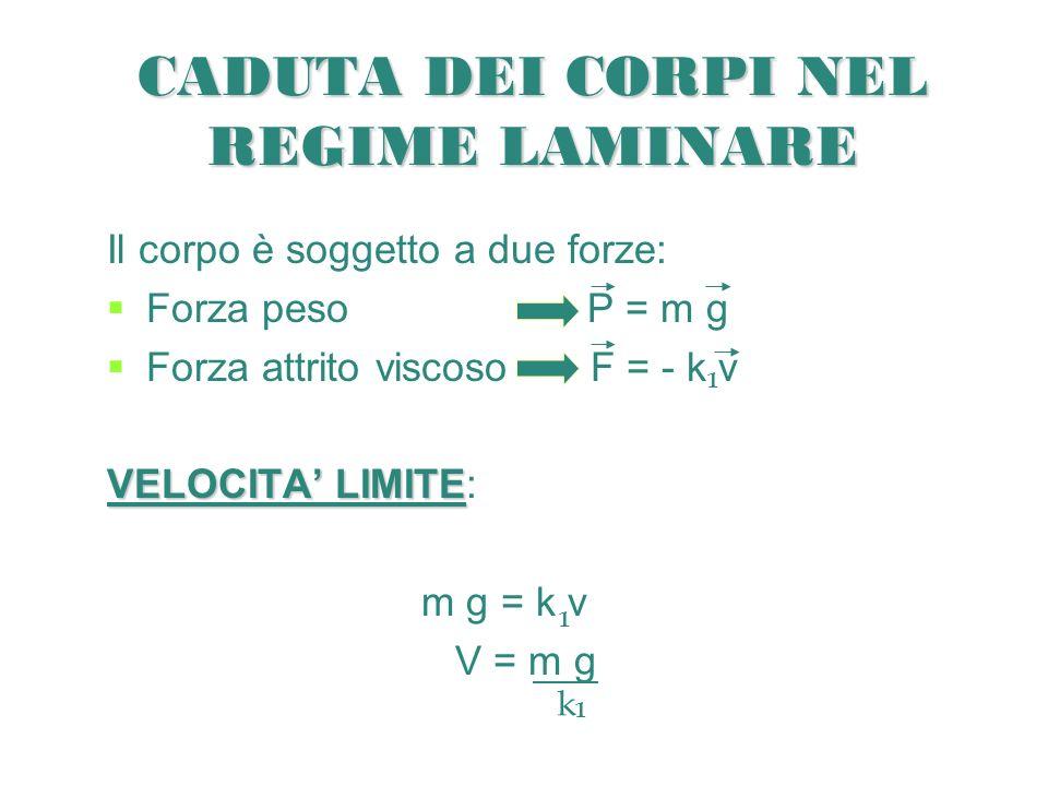 CADUTA DEI CORPI NEL REGIME LAMINARE Il corpo è soggetto a due forze: Forza peso P = m g Forza attrito viscoso F = - k v VELOCITA LIMITE VELOCITA LIMITE: m g = k v V = m g k 1 1 1
