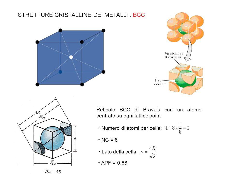 STRUTTURE CRISTALLINE DEI METALLI : BCC APF = 0.68 Reticolo BCC di Bravais con un atomo centrato su ogni lattice point Numero di atomi per cella: NC =