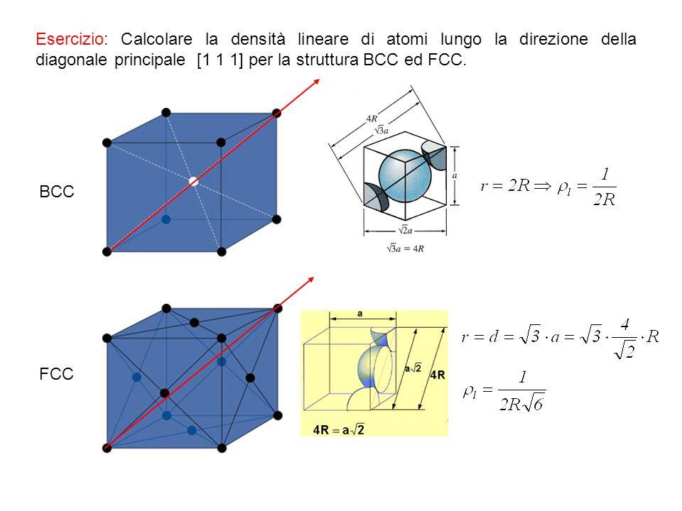 Esercizio: Calcolare la densità lineare di atomi lungo la direzione della diagonale principale [1 1 1] per la struttura BCC ed FCC. BCC FCC