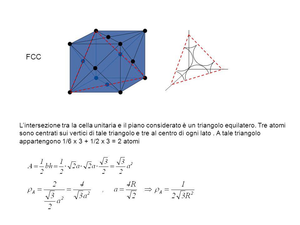 FCC Lintersezione tra la cella unitaria e il piano considerato è un triangolo equilatero. Tre atomi sono centrati sui vertici di tale triangolo e tre