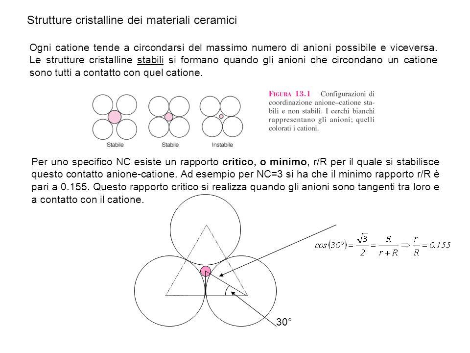 Strutture cristalline dei materiali ceramici Ogni catione tende a circondarsi del massimo numero di anioni possibile e viceversa. Le strutture cristal