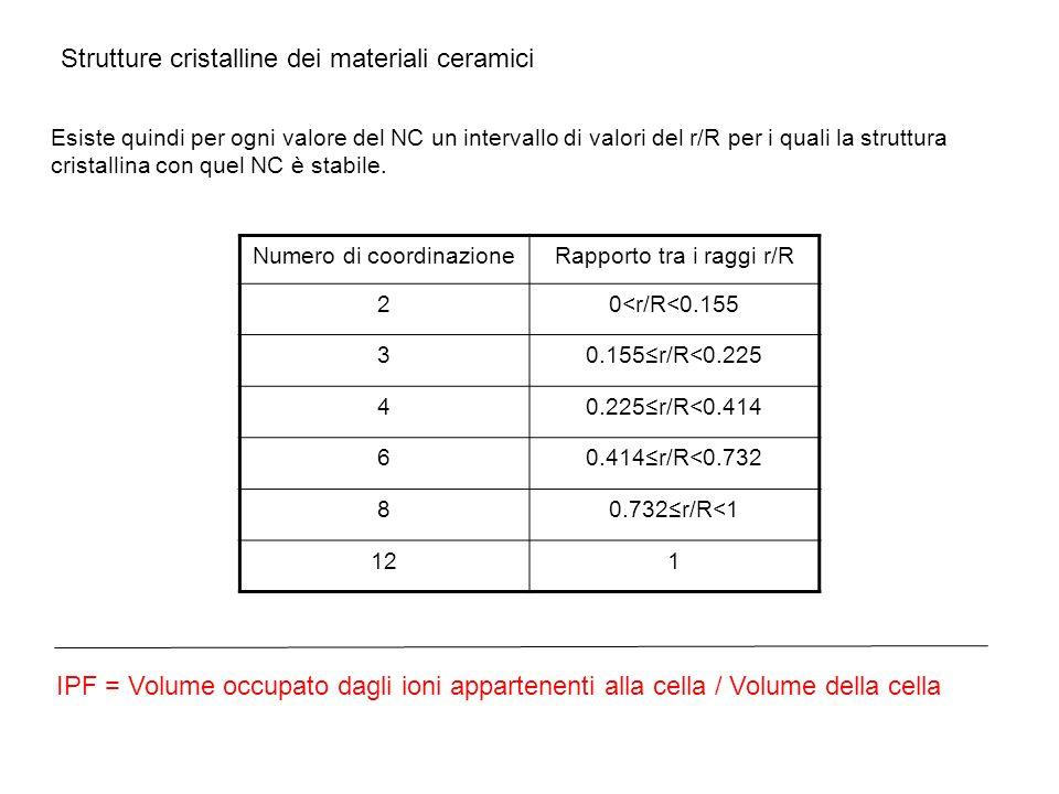 Strutture cristalline dei materiali ceramici Esiste quindi per ogni valore del NC un intervallo di valori del r/R per i quali la struttura cristallina
