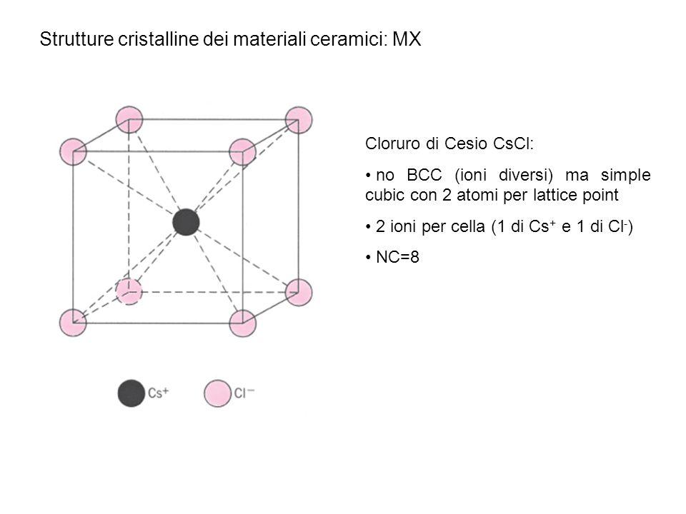 Strutture cristalline dei materiali ceramici: MX Cloruro di Cesio CsCl: no BCC (ioni diversi) ma simple cubic con 2 atomi per lattice point 2 ioni per