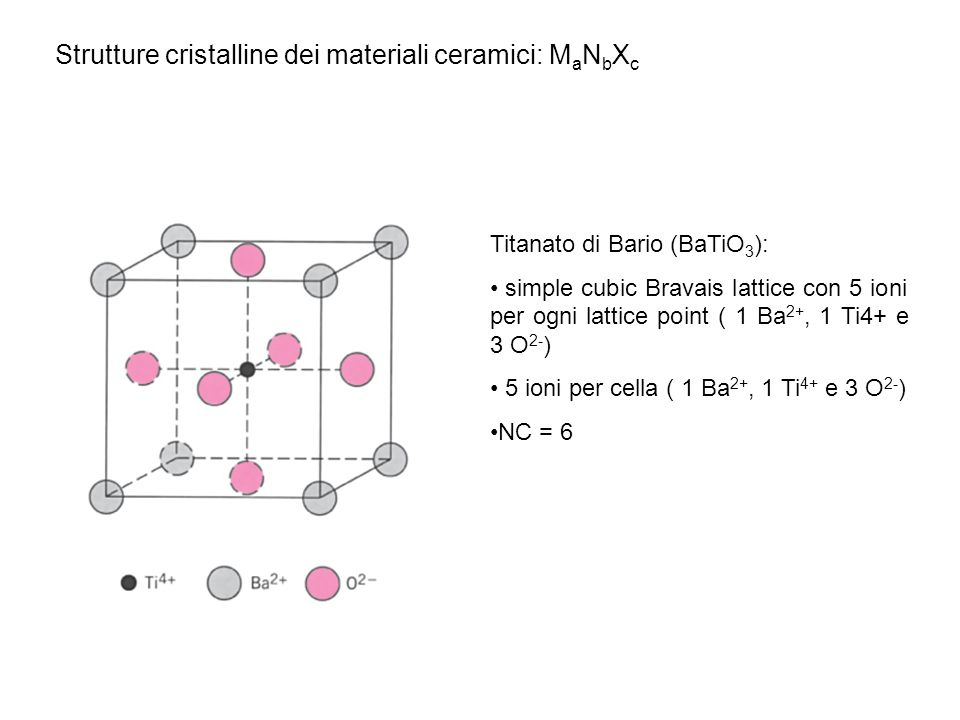 Strutture cristalline dei materiali ceramici: M a N b X c Titanato di Bario (BaTiO 3 ): simple cubic Bravais lattice con 5 ioni per ogni lattice point