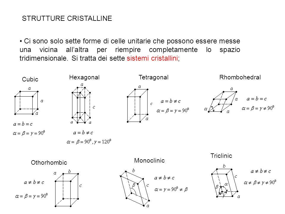 STRUTTURE CRISTALLINE Si deve considerare come gli atomi possono essere organizzati insieme allinterno di una cella unitaria.
