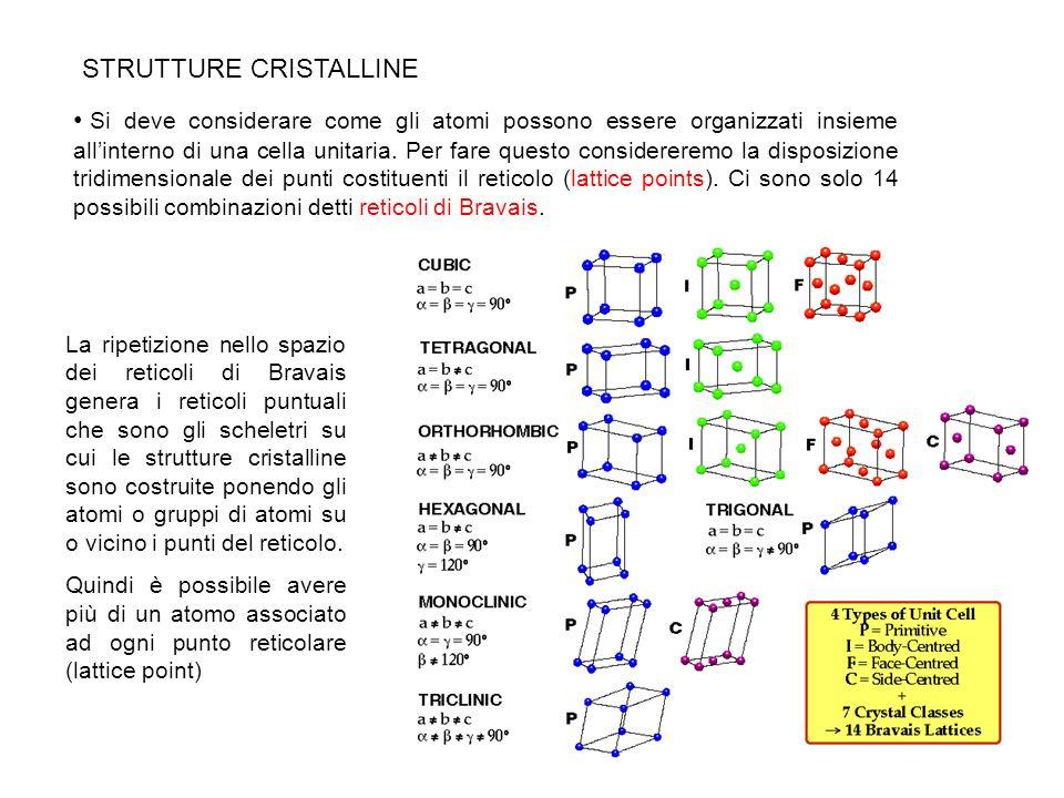 STRUTTURE CRISTALLINE DEI METALLI La maggior parte dei metalli presenta una seguenti tre strutture cristalline: BCC struttura cubica a corpo centrato FCC o CCP struttura cubica a facce centrate HCP struttura esagonale compatta APF = Volume occupato dagli atomi appartenenti alla cella / Volume della cella CN = numero di atomi adiacenti che circondano un atomo di riferimento