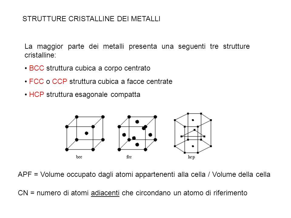 STRUTTURE CRISTALLINE DEI METALLI : BCC APF = 0.68 Reticolo BCC di Bravais con un atomo centrato su ogni lattice point Numero di atomi per cella: NC = 8 Lato della cella: