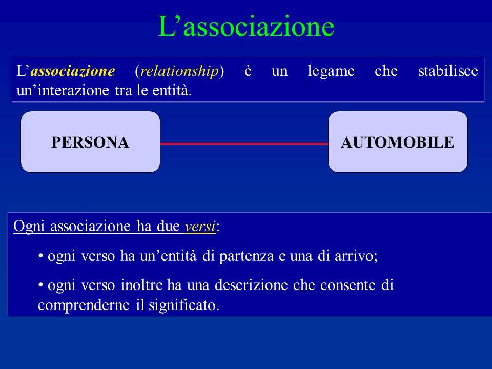 Lassociazione (relationship) è un legame che stabilisce uninterazione tra le entità.