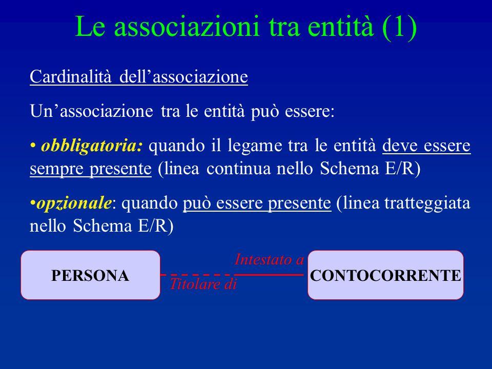 PERSONACONTOCORRENTE Titolare di Intestato a Cardinalità dellassociazione Unassociazione tra le entità può essere: obbligatoria: quando il legame tra le entità deve essere sempre presente (linea continua nello Schema E/R) opzionale: quando può essere presente (linea tratteggiata nello Schema E/R) Le associazioni tra entità (1)
