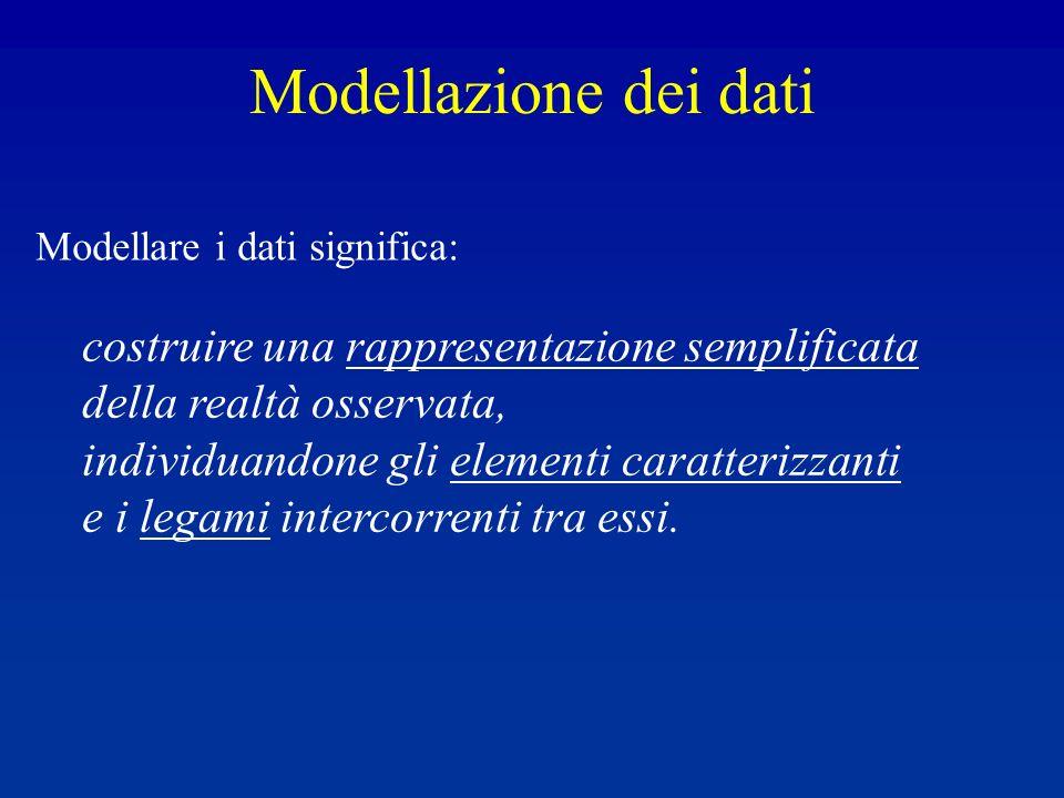 Modellazione dei dati Modellare i dati significa: costruire una rappresentazione semplificata della realtà osservata, individuandone gli elementi caratterizzanti e i legami intercorrenti tra essi.