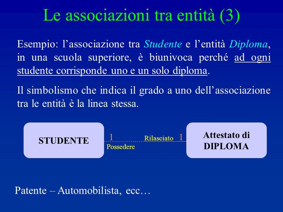 Esempio: lassociazione tra Studente e lentità Diploma, in una scuola superiore, è biunivoca perché ad ogni studente corrisponde uno e un solo diploma.