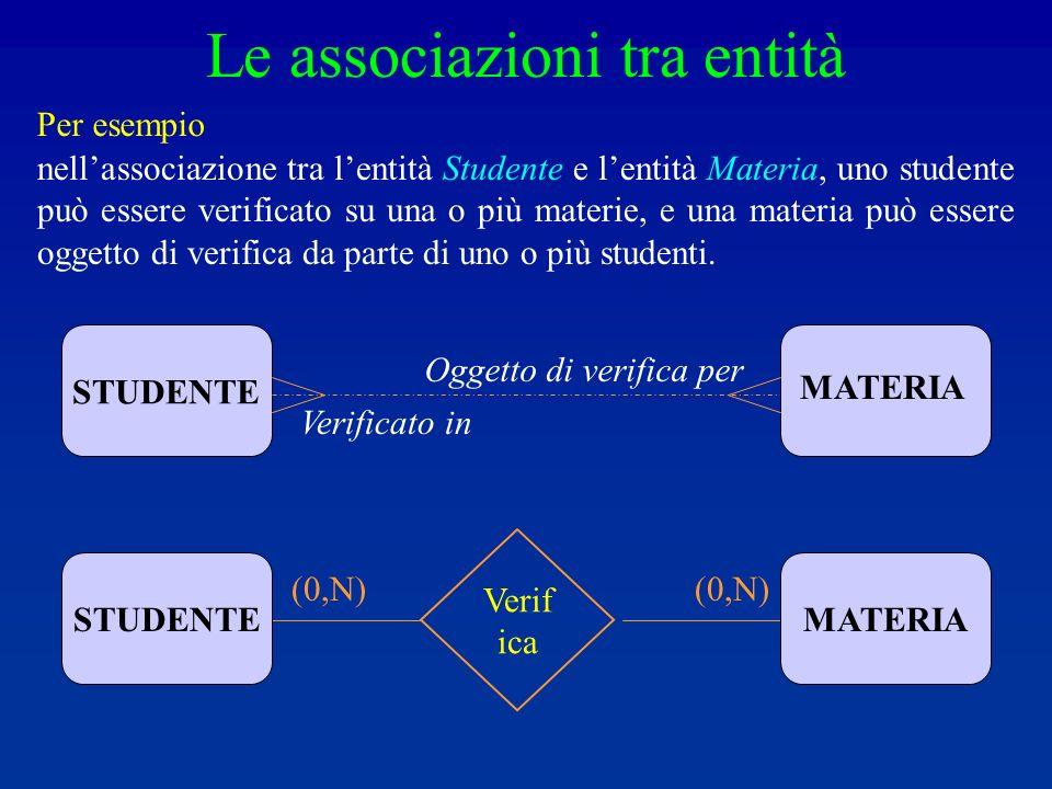 nellassociazione tra lentità Studente e lentità Materia, uno studente può essere verificato su una o più materie, e una materia può essere oggetto di verifica da parte di uno o più studenti.