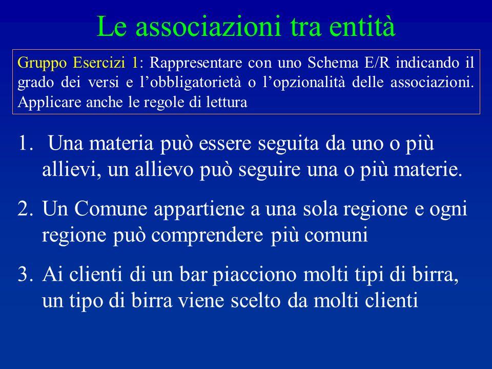 Gruppo Esercizi 1: Rappresentare con uno Schema E/R indicando il grado dei versi e lobbligatorietà o lopzionalità delle associazioni.