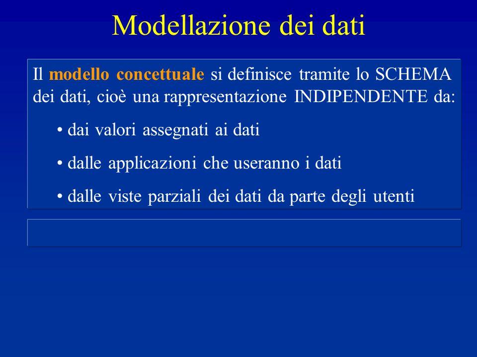 ArchivioCampoChiaveFormatoDimensione Docenti Classi Insegna Codice Nome Qualifica Materia Sigla NumeroAlunni Aula CodiceDocente SiglaClasse NumeroOre primaria carattere numerico carattere numerico 5 40 7 3 2 3 5 3 2 Le regole di derivazione del modello logico