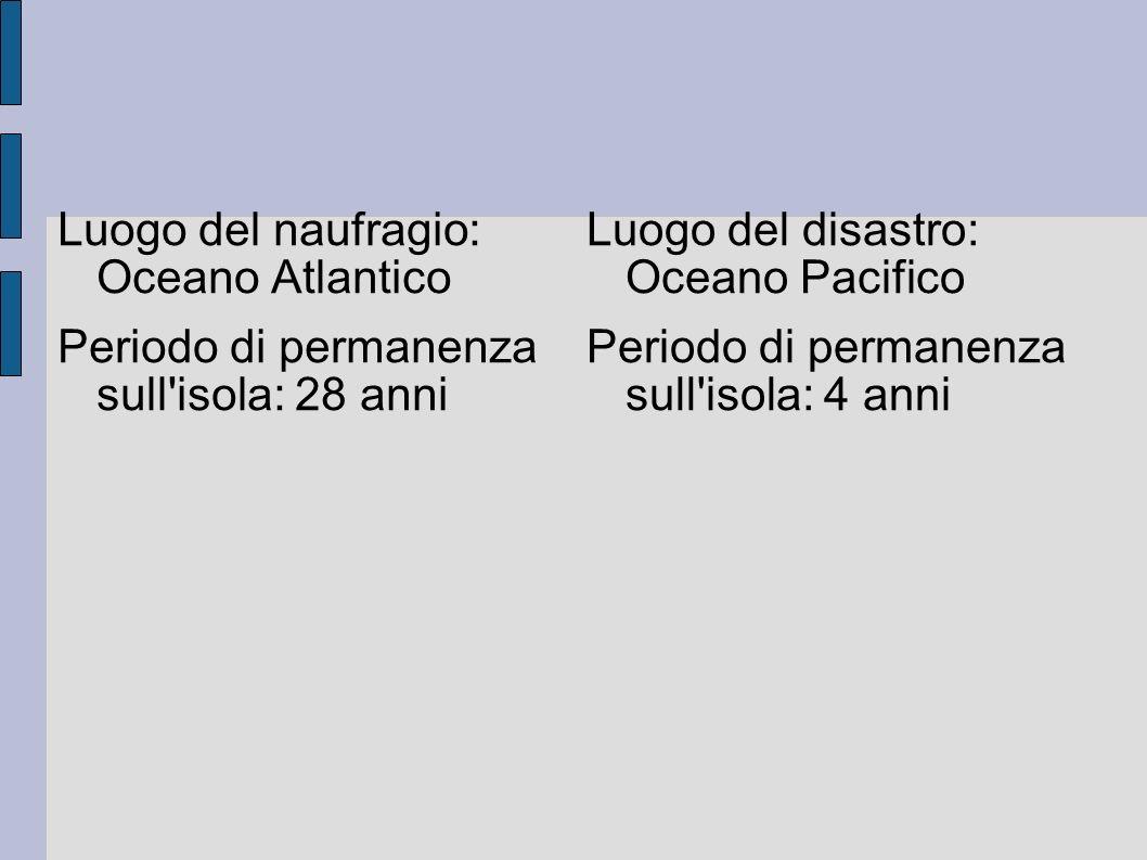 Luogo del naufragio: Oceano Atlantico Periodo di permanenza sull'isola: 28 anni Luogo del disastro: Oceano Pacifico Periodo di permanenza sull'isola: