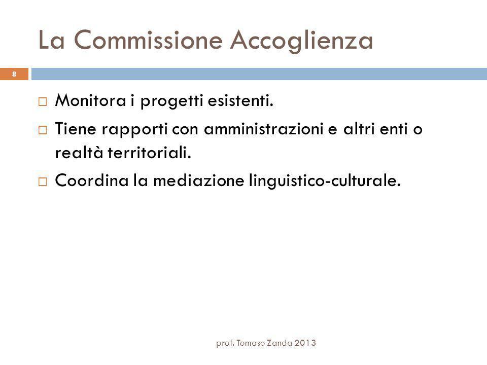 La Commissione Accoglienza Monitora i progetti esistenti.