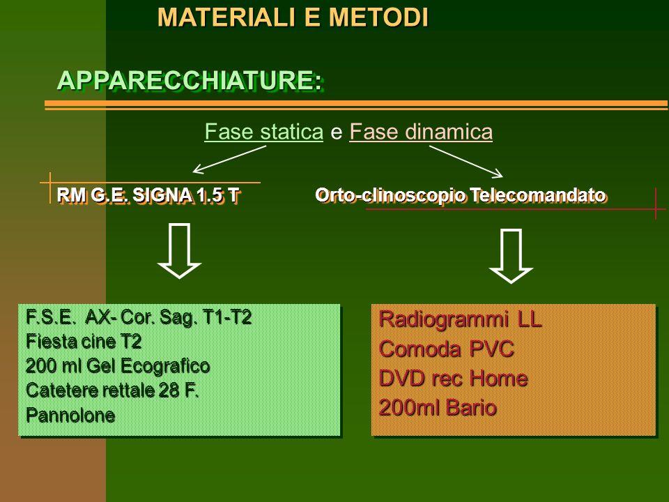 Dissinergia pubo rettale Defecografia Convenzionale SSFSE sag T2: retto disteso con aria DISCUSSIONEDEFECO-RM:DEFECO-RM: