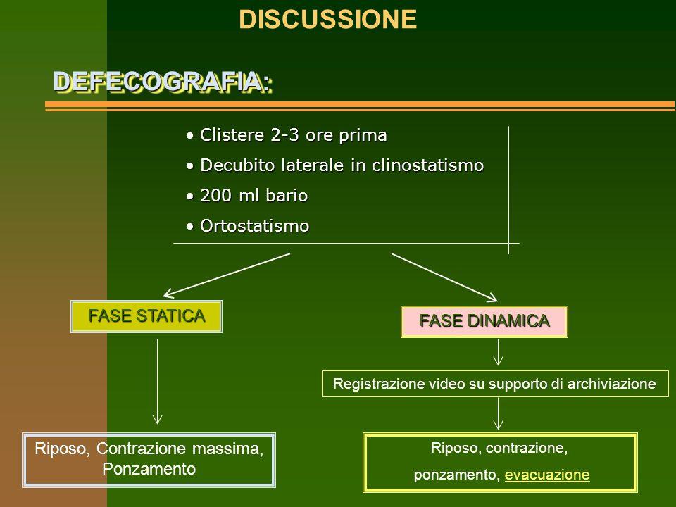 Dissinergia pubo rettale ipotrofia ipertrofia DISCUSSIONEDEFECO-RM:DEFECO-RM: