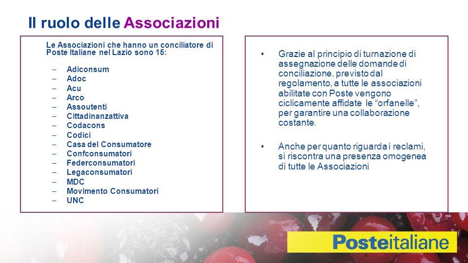 Il ruolo delle Associazioni Le Associazioni che hanno un conciliatore di Poste Italiane nel Lazio sono 15: –Adiconsum –Adoc –Acu –Arco –Assoutenti –Cittadinanzattiva –Codacons –Codici –Casa del Consumatore –Confconsumatori –Federconsumatori –Legaconsumatori –MDC –Movimento Consumatori –UNC Grazie al principio di turnazione di assegnazione delle domande di conciliazione, previsto dal regolamento, a tutte le associazioni abilitate con Poste vengono ciclicamente affidate le orfanelle, per garantire una collaborazione costante.