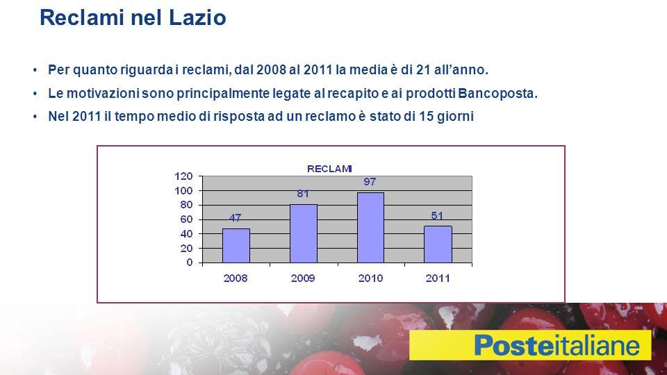 Reclami nel Lazio Per quanto riguarda i reclami, dal 2008 al 2011 la media è di 21 allanno.