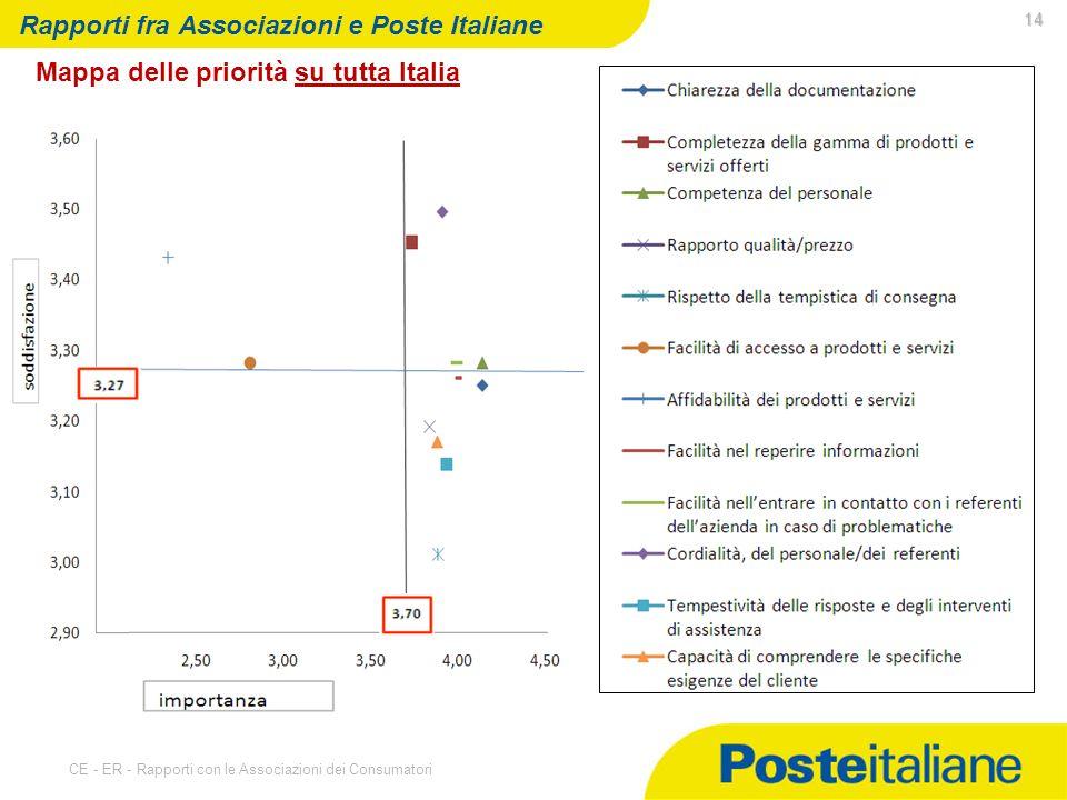 07/05/2014 CE - ER - Rapporti con le Associazioni dei Consumatori 14 Rapporti fra Associazioni e Poste Italiane Mappa delle priorità su tutta Italia