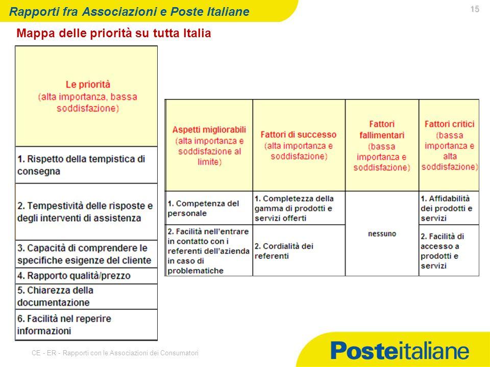 07/05/2014 CE - ER - Rapporti con le Associazioni dei Consumatori 15 Rapporti fra Associazioni e Poste Italiane Mappa delle priorità su tutta Italia