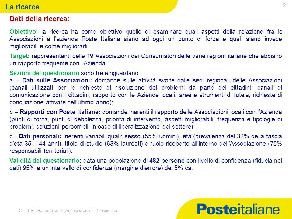 07/05/2014 CE - ER - Rapporti con le Associazioni dei Consumatori 2 La ricerca Dati della ricerca: Obiettivo: la ricerca ha come obiettivo quello di esaminare quali aspetti della relazione fra le Associazioni e lazienda Poste Italiane siano ad oggi un punto di forza e quali siano invece migliorabili e come migliorarli.