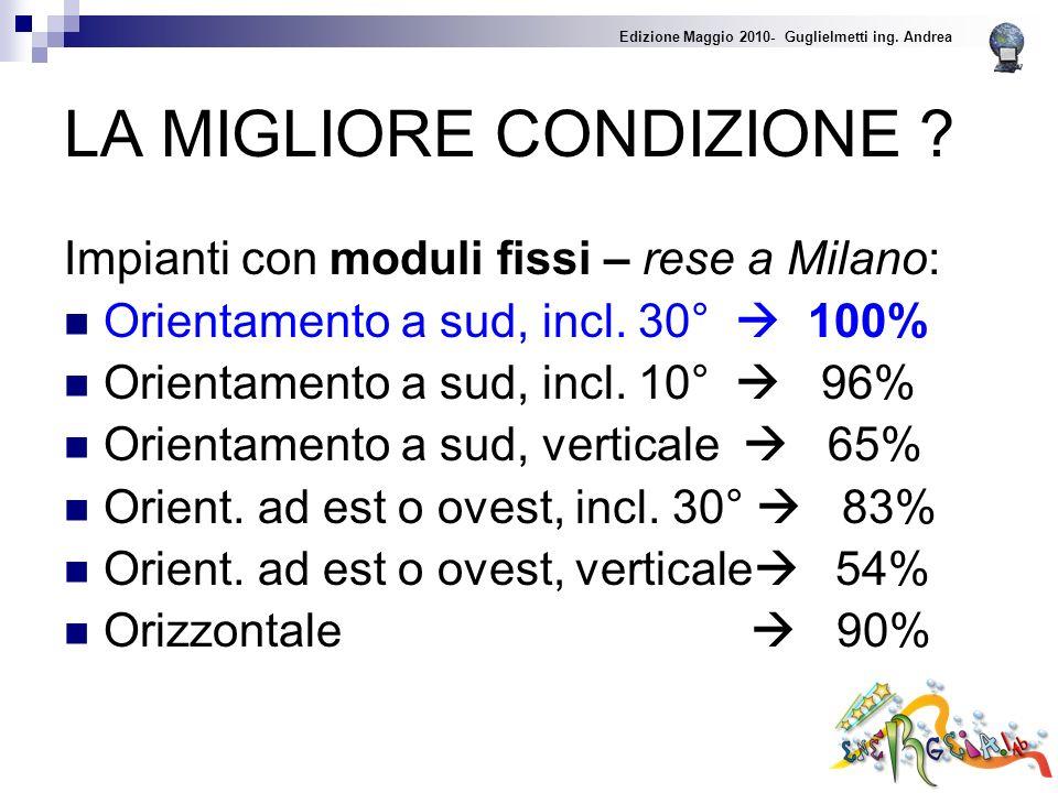 LA MIGLIORE CONDIZIONE . Impianti con moduli fissi – rese a Milano: Orientamento a sud, incl.