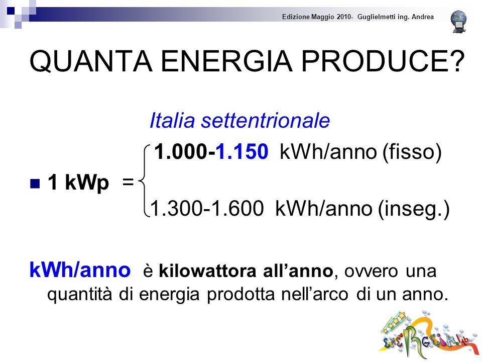 QUANTA ENERGIA PRODUCE.