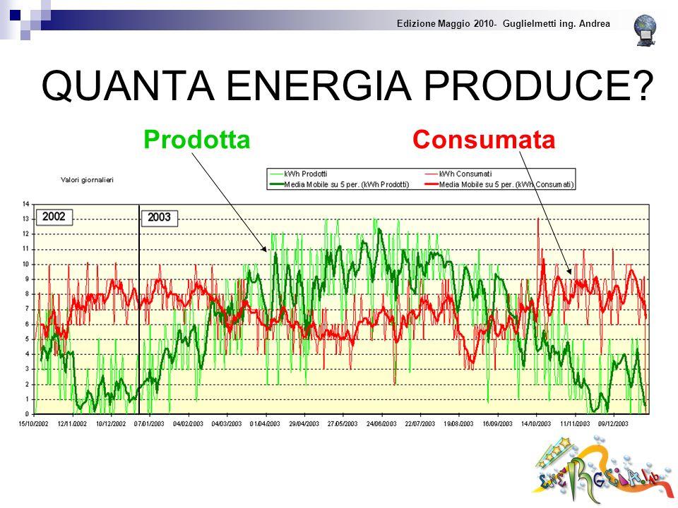 QUANTA ENERGIA PRODUCE Prodotta Consumata Edizione Maggio 2010- Guglielmetti ing. Andrea