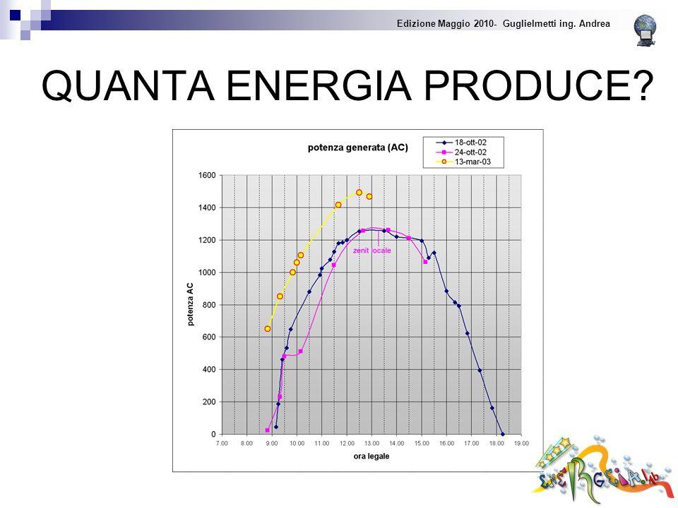 QUANTA ENERGIA PRODUCE Edizione Maggio 2010- Guglielmetti ing. Andrea