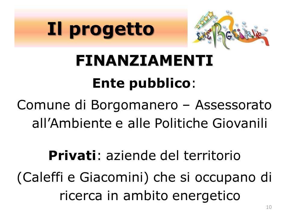 Il progetto 10 FINANZIAMENTI Ente pubblico: Comune di Borgomanero – Assessorato allAmbiente e alle Politiche Giovanili Privati: aziende del territorio